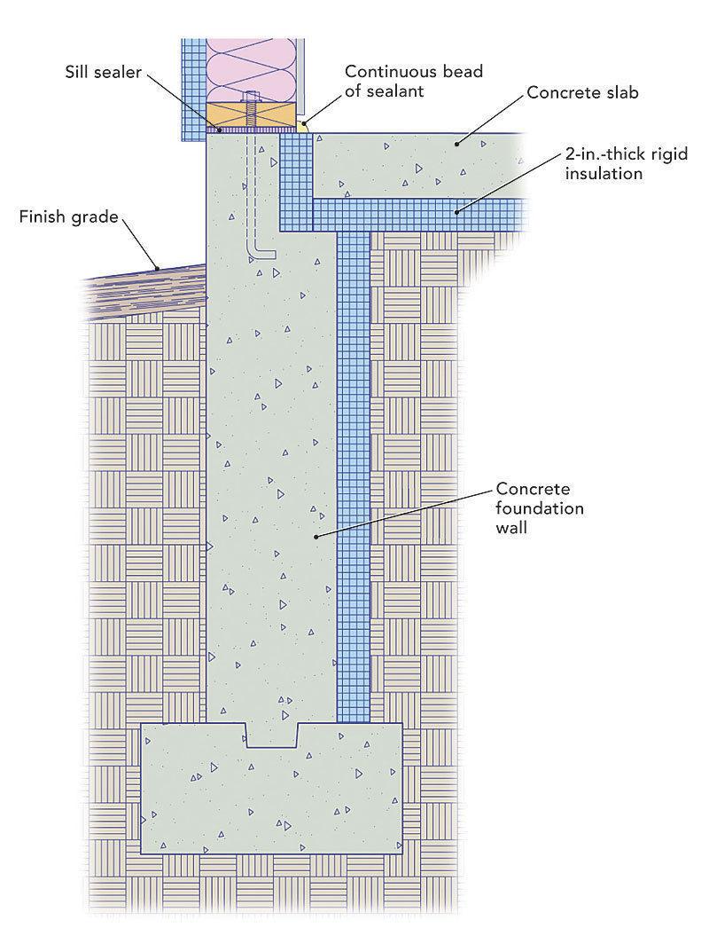 Insulating a slab on grade foundation - Fine Homebuilding