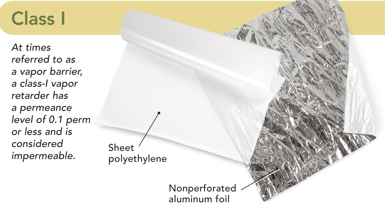 At times referred to as a vapor barrier, a class-I vapor retarder is considered impermeable.