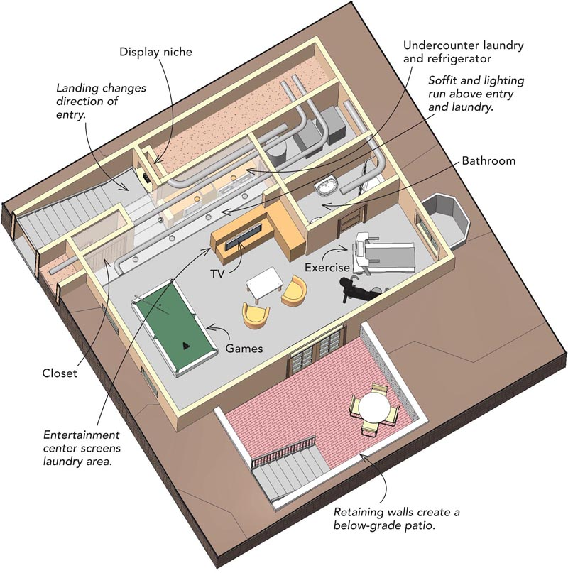 Making The Most Of Basement Rooms Fine Homebuilding