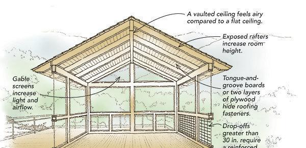 Add A Screened Porch Fine Homebuilding
