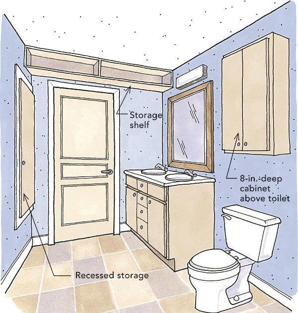 Bathroom storage over toilet space saver