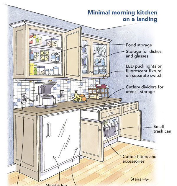 Designing A Morning Kitchen Fine Homebuilding