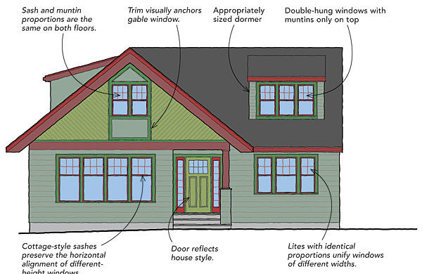Character Defining Windows Fine Homebuilding