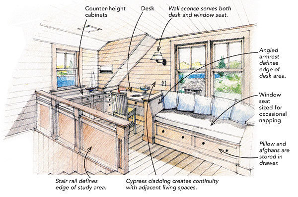 Remarkable Designing Built In Living Spaces Fine Homebuilding Theyellowbook Wood Chair Design Ideas Theyellowbookinfo