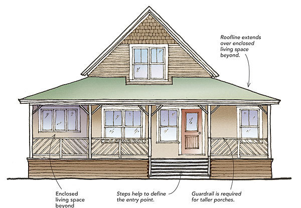 Design an Integral Porch - Fine Homebuilding on ranch house plans with garage under, ranch house plans with 5 bedrooms, ranch house plans with gourmet kitchen, ranch house floor plans with porches, ranch house with 2 car garage, ranch house plans with courtyard, ranch house plans with open kitchen, cape house plans with 2 car garage and porch, log cabin double wide mobile homes with porch, small ranch house plans with porch, ranch house plans with 4 bedrooms, ranch house plans with large windows, single level house front porch, ranch house plans with butler's pantry, ranch house plans with dormers, ranch house plans with side entry garage, ranch style house plans with garage, ranch house plans with mud room, ranch house plans with great rooms, ranch house plans with basements,