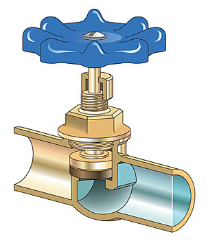 What's the Difference: Shutoff Valves - Ball, Gate, and Globe
