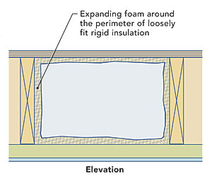 Insulating Rim Joists