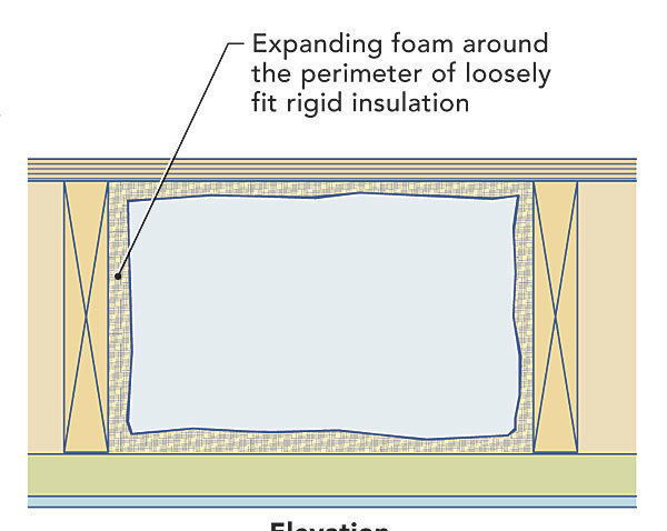 How To Insulate Your Rim Joists Fine Homebuilding