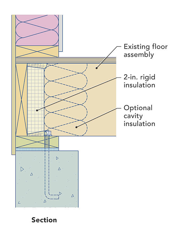 How To Insulate Your Rim Joists Fine