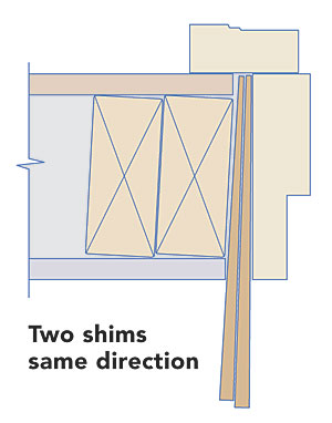 Two shims same direction