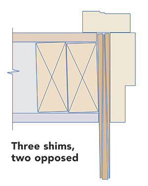 Three shims, two opposed