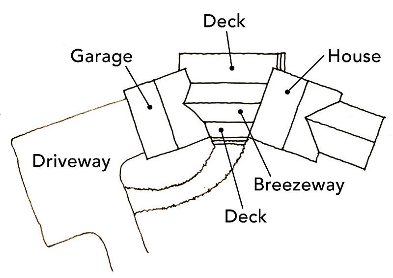 Three Ways For Breezeways