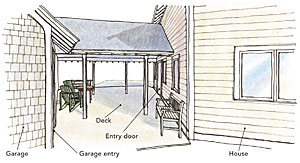 Funneled Breezeway illustration