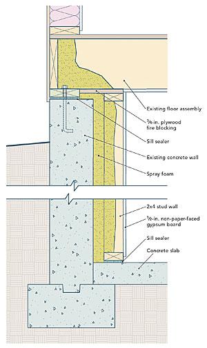 Adding Insulation to Basement Walls - Fine Homebuilding