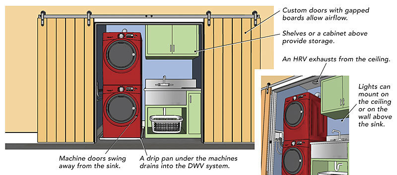 Laundry Closets - Fine Homebuilding