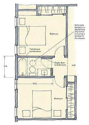 Jack And Jill Bathroom Floor Plans | Jack And Jill Bathrooms Fine Homebuilding