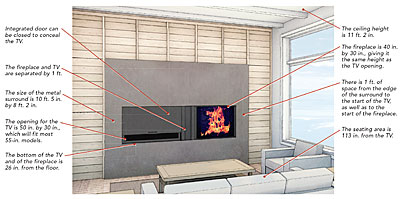 If You Are Adding A Tv To An Existing Family Room That Has Fireplace Then Have No Choice But Work With The Given Dimensions