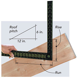 Laying Out a Common Rafter - Fine Homebuilding