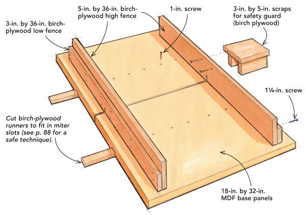 Superb Build A Tablesaw Crosscut Sled Fine Homebuilding Download Free Architecture Designs Scobabritishbridgeorg