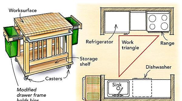 Designing a recycling center - Fine Homebuilding