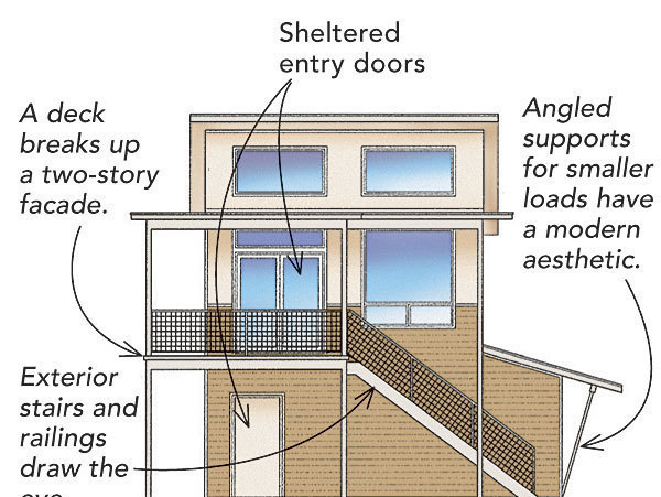 An Exterior Stair Should Have A Covered Landing At The Top To Protect The Apartment Door