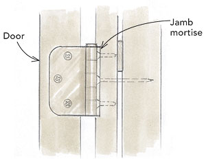 Secure the door with a long screw diagram