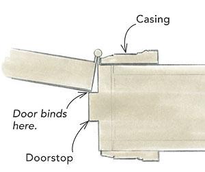 Correct offset screw holes.