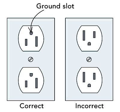 Upside-down electrical outlet? - Fine Homebuilding on