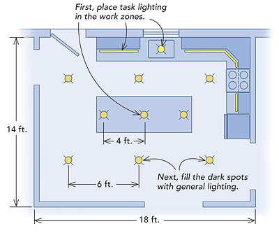 Merveilleux For A More In Depth Look At Kitchen Lighting, See My Article The Well Lit  Kitchen In FHB #135 (pp. 68 73), And Also Visit The Lighting Research  Center At ...