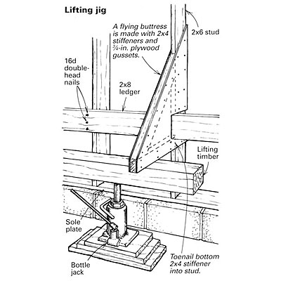 Jacking Up A Garage Fine Homebuilding