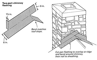 Flashing A Fieldstone Chimney Fine Homebuilding