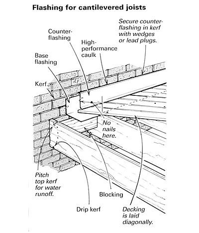Weatherproofing Deck Joists Fine Homebuilding