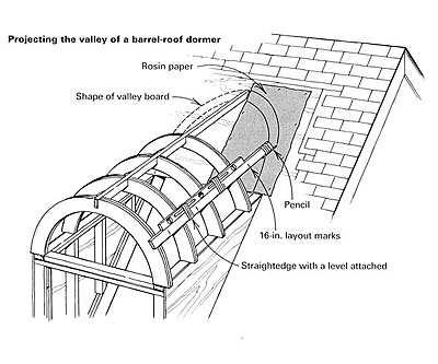 Framing A Barrel Roof Dormer Fine Homebuilding
