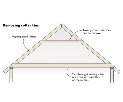 Removing Collar Ties Fine Homebuilding
