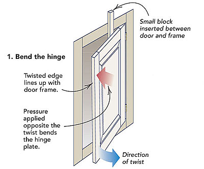Fixing warped cabinet doors Fine Homebuilding