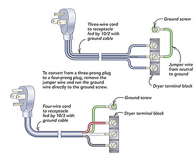 clothes-dryer plugs - fine homebuilding schematic for ge clothes dryer