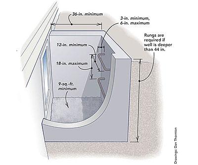 Basement Egress Fine Homebuilding