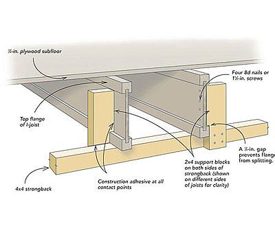 Diagonal Glass Contruction Detail