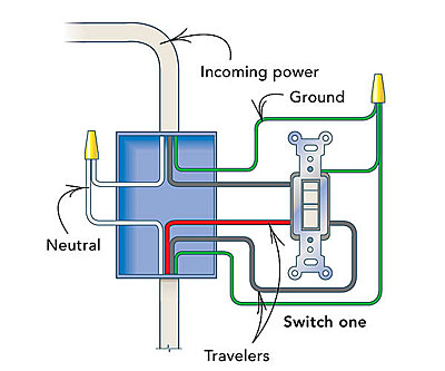 Two and two switches wiring diagram for lights