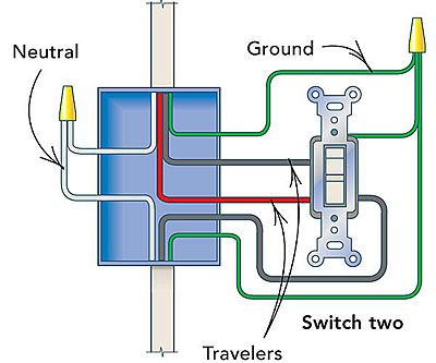Outlet Three Way Switch Wiring Diagram from www.finehomebuilding.com