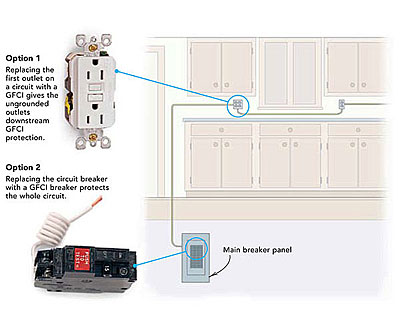 Can I make ungrounded circuits safer? - Fine Homebuilding Ungrounded Gfci Wiring Diagram on circuit wiring diagram, arc fault wiring diagram, outlet wiring diagram, afci wiring diagram, electrical wiring diagram, ansi wiring diagram, switch wiring diagram, cooper wiring diagram, motor wiring diagram, 3 wire 220 volt wiring diagram, box wiring diagram, metalux wiring diagram, transformer wiring diagram, relays wiring diagram, ac wiring diagram, hospital grade wiring diagram, electricity wiring diagram, blank wiring diagram, amp wiring diagram, power wiring diagram,