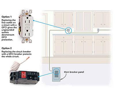 Can I make ungrounded circuits safer? - Fine HomebuildingFine Homebuilding