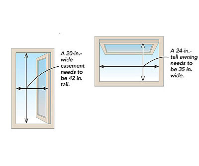 Egress windows understanding net clear opening for Bedroom egress window