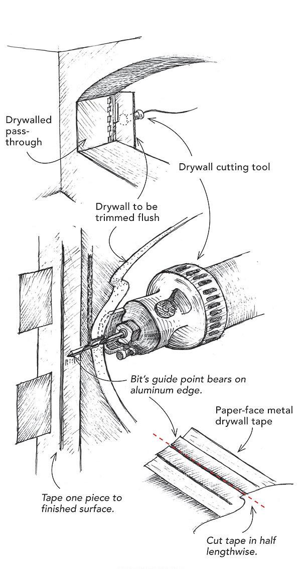 Illustration of drywall cutting tool